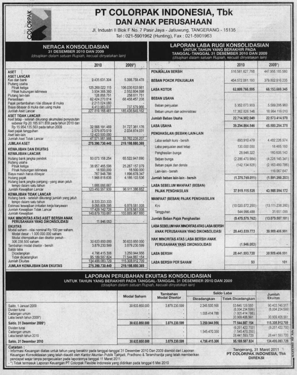 Contoh Laporan Pertanggungjawaban Kegiatan 2010
